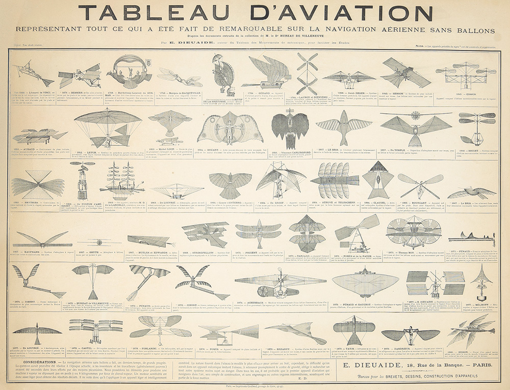 58. Tableau d'Aviation. 1881.